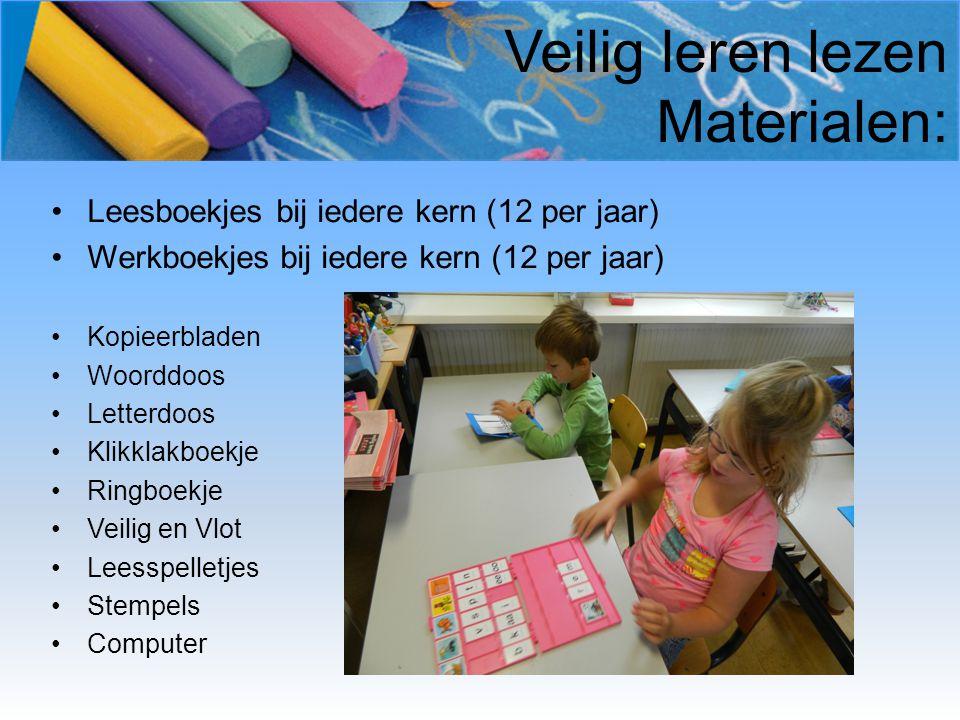 Veilig leren lezen Materialen: