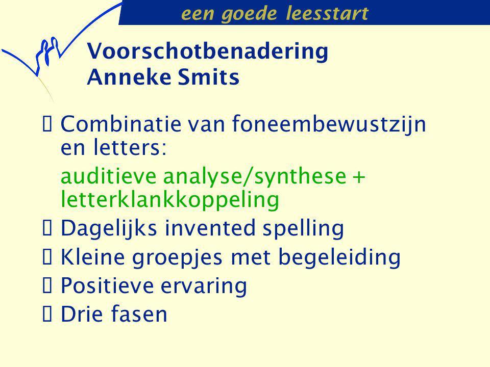 Voorschotbenadering Anneke Smits