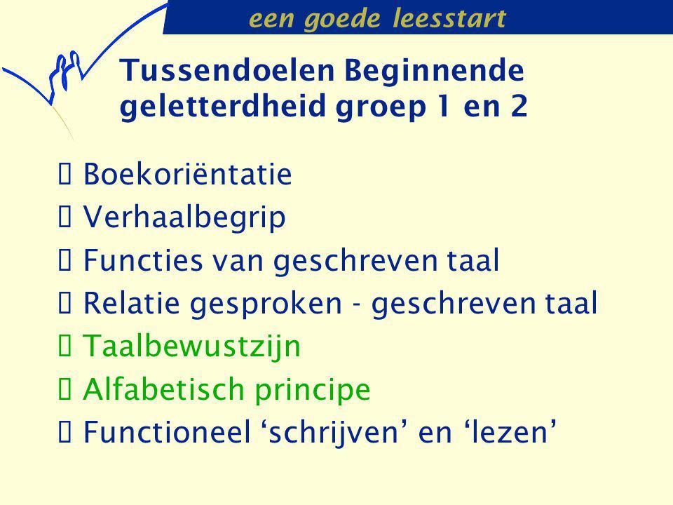 Tussendoelen Beginnende geletterdheid groep 1 en 2