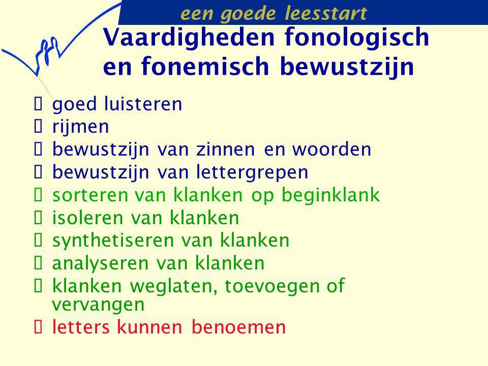 Vaardigheden fonologisch en fonemisch bewustzijn
