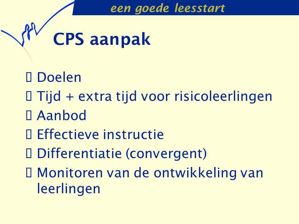 CPS aanpak Doelen Tijd + extra tijd voor risicoleerlingen Aanbod