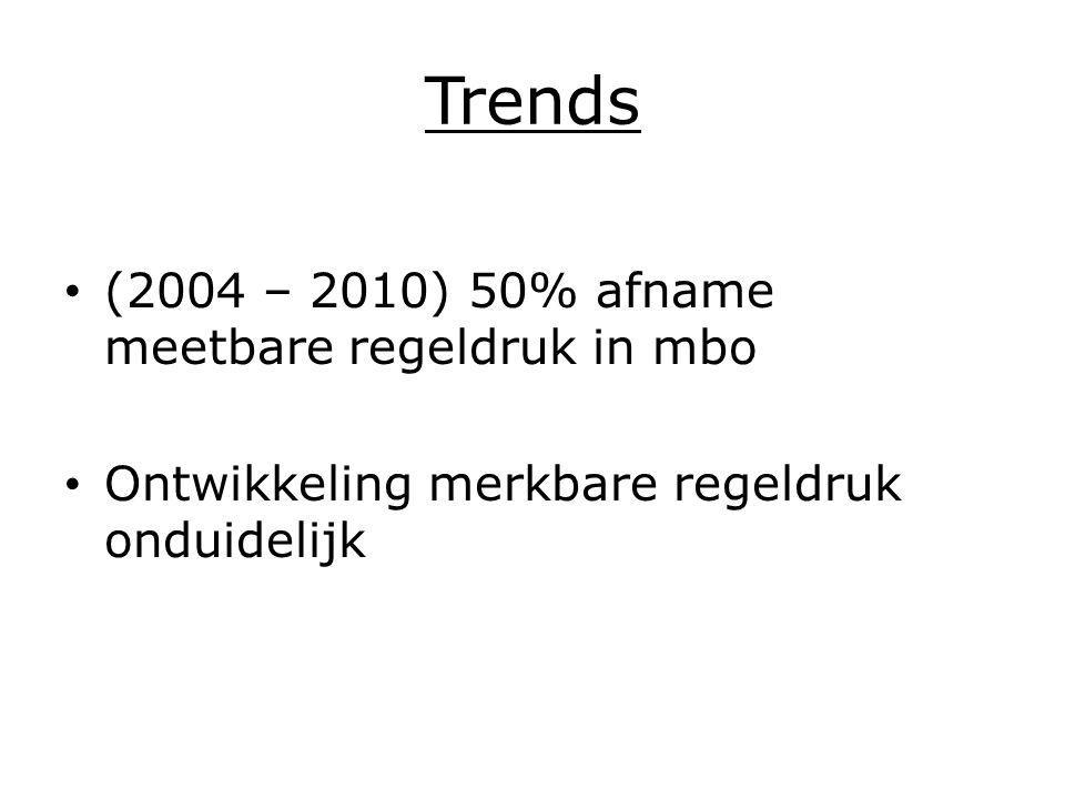 Trends (2004 – 2010) 50% afname meetbare regeldruk in mbo
