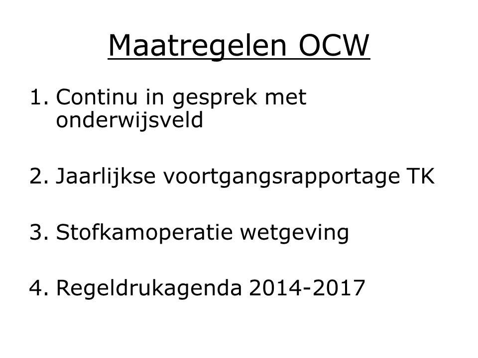Maatregelen OCW Continu in gesprek met onderwijsveld