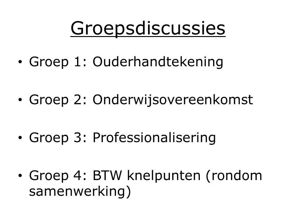 Groepsdiscussies Groep 1: Ouderhandtekening