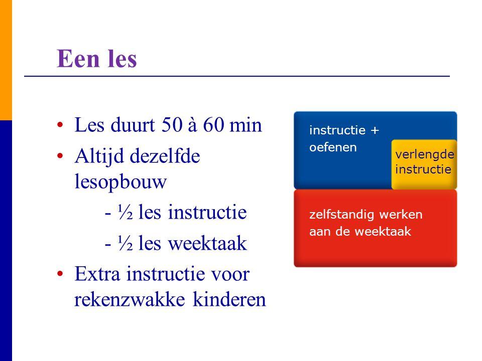 Een les Les duurt 50 à 60 min Altijd dezelfde lesopbouw