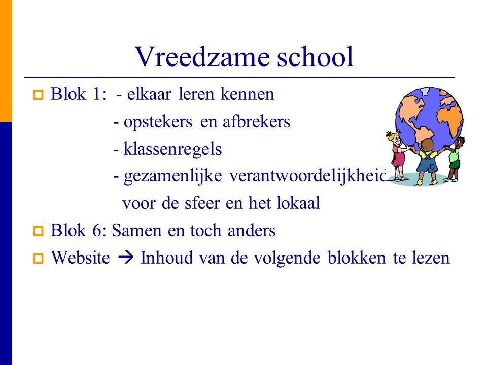 Vreedzame school Blok 1: - elkaar leren kennen