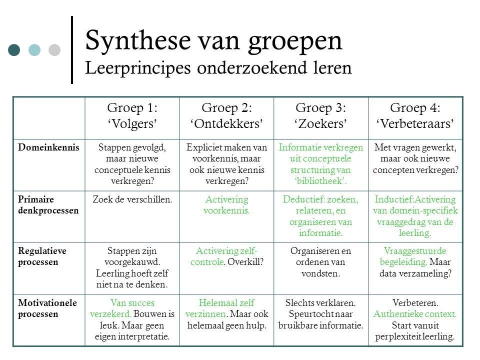 Synthese van groepen Leerprincipes onderzoekend leren
