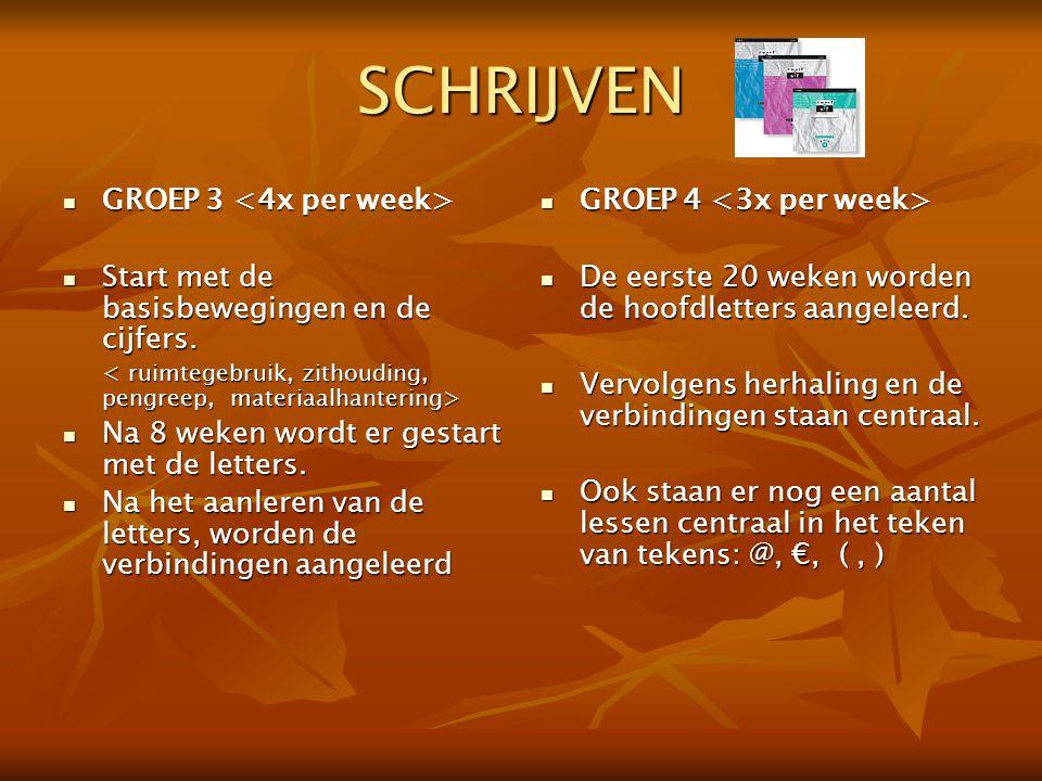SCHRIJVEN GROEP 3 <4x per week>