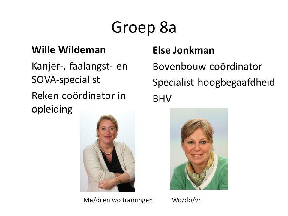Groep 8a Else Jonkman Bovenbouw coördinator Specialist hoogbegaafdheid