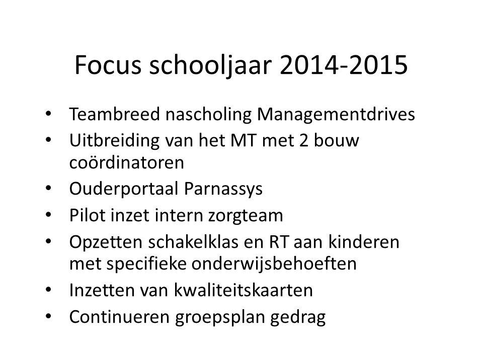 Focus schooljaar 2014-2015 Teambreed nascholing Managementdrives