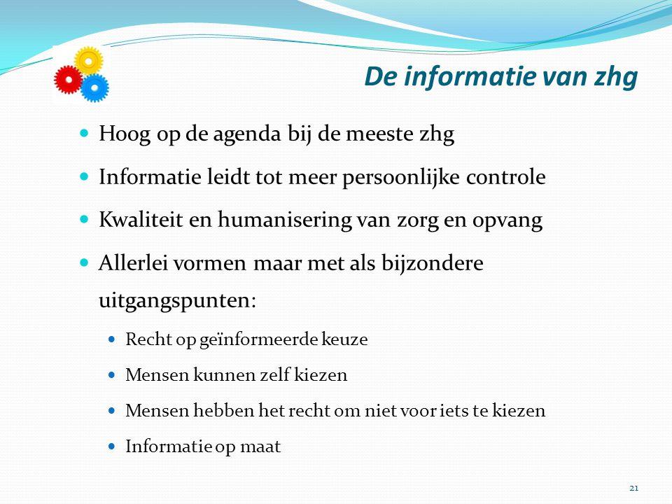 De informatie van zhg Hoog op de agenda bij de meeste zhg