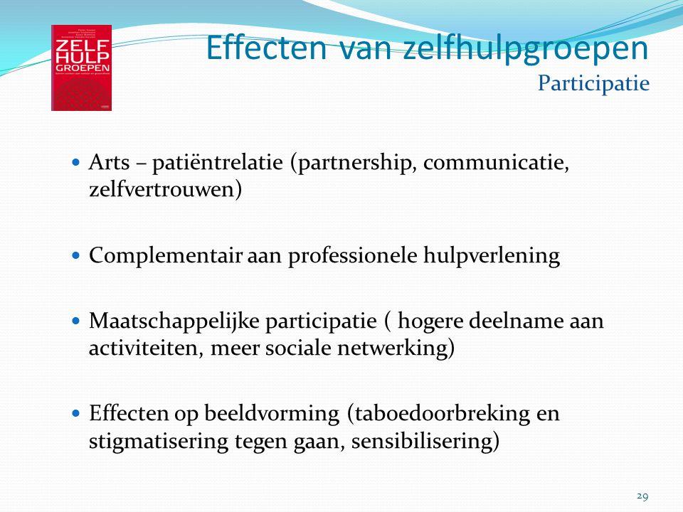 Effecten van zelfhulpgroepen Participatie
