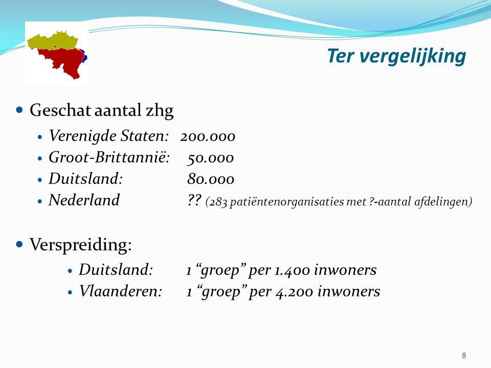Ter vergelijking Geschat aantal zhg Verspreiding: