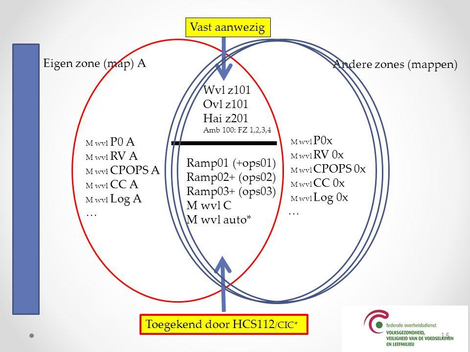 Toegekend door HCS112/CIC*