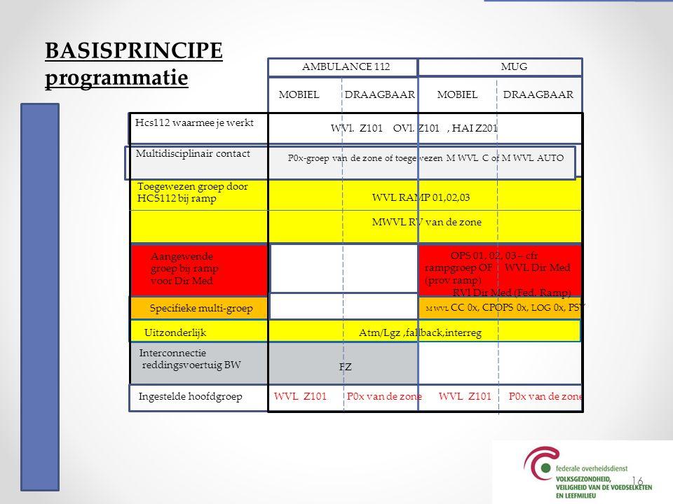 BASISPRINCIPE programmatie AMBULANCE 112 MUG MOBIEL DRAAGBAAR