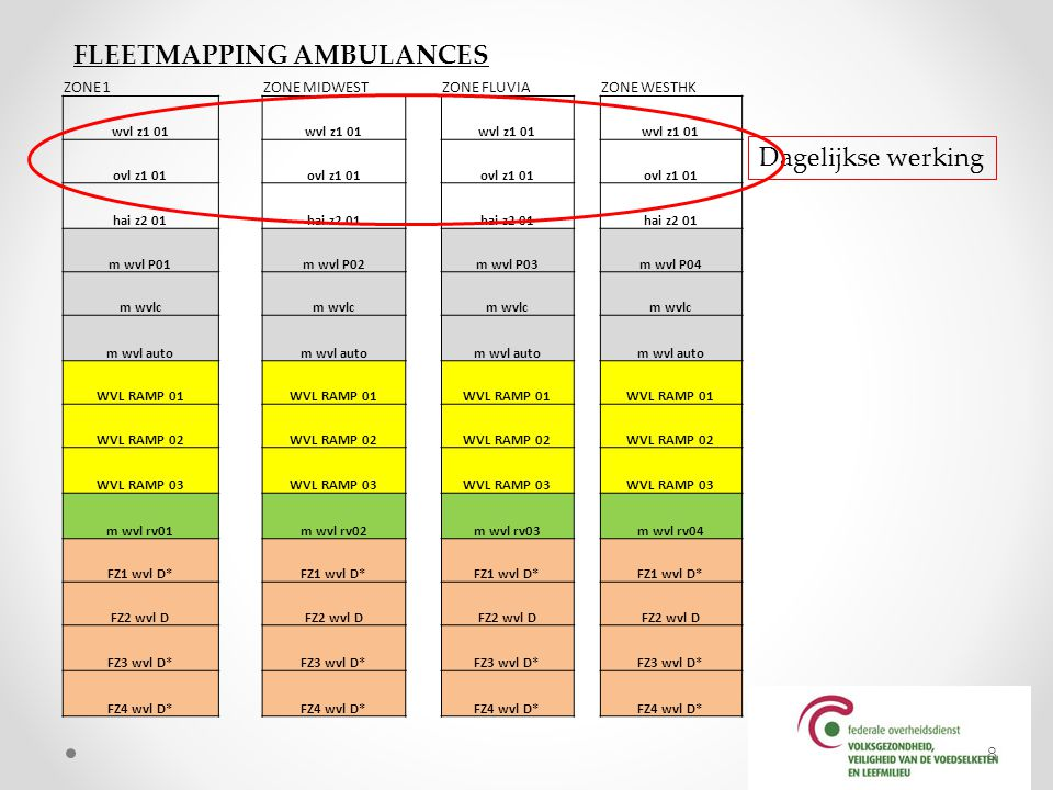 FLEETMAPPING AMBULANCES