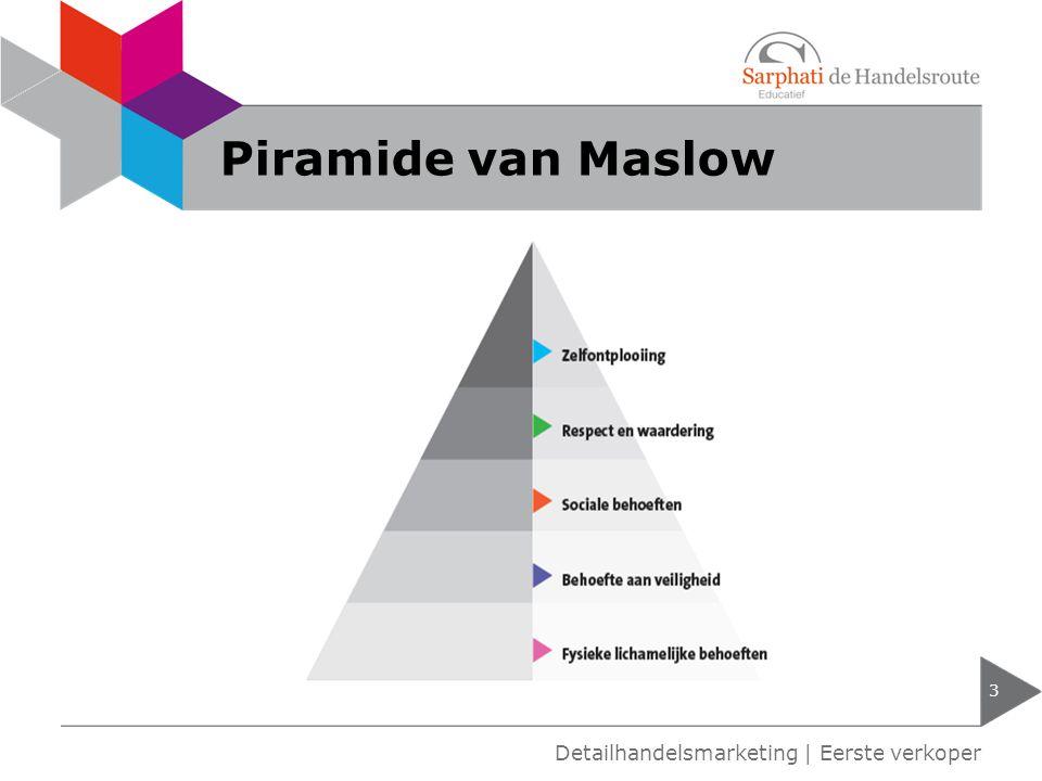 Piramide van Maslow Detailhandelsmarketing | Eerste verkoper