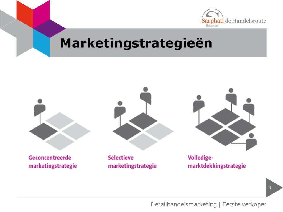 Marketingstrategieën