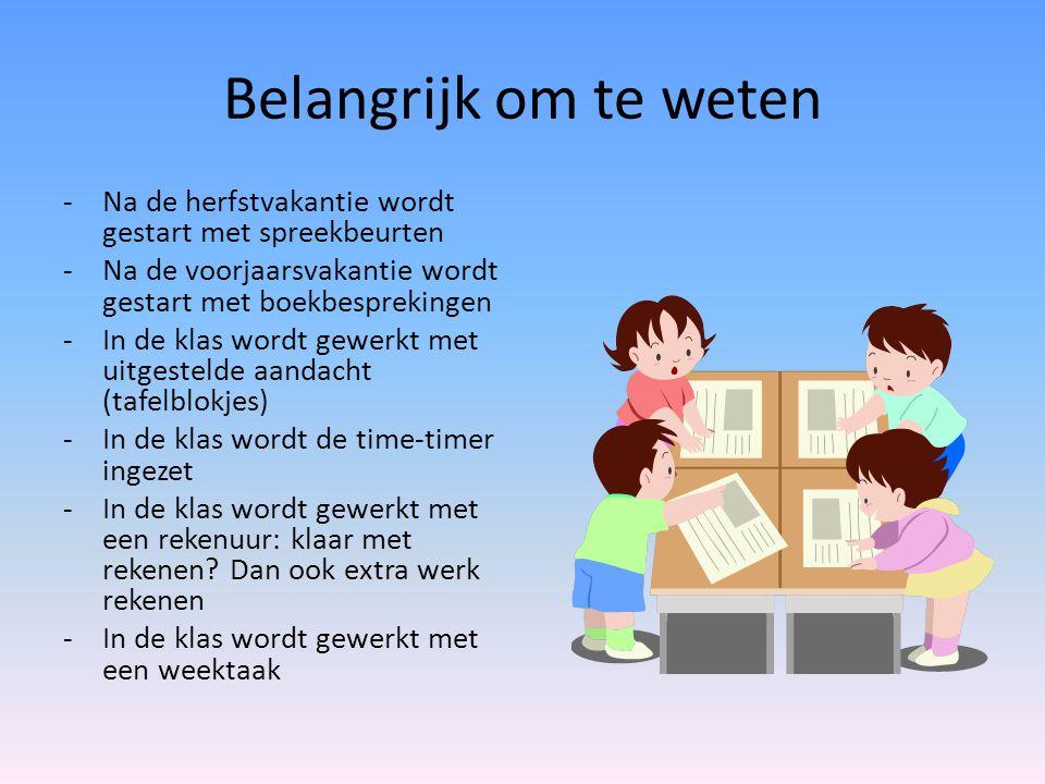 Belangrijk om te weten Na de herfstvakantie wordt gestart met spreekbeurten. Na de voorjaarsvakantie wordt gestart met boekbesprekingen.