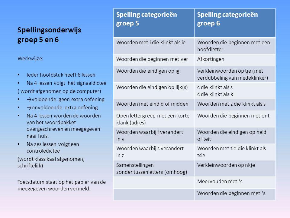 Spellingsonderwijs groep 5 en 6