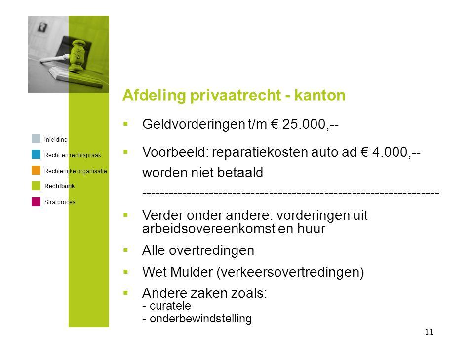 Afdeling privaatrecht - kanton