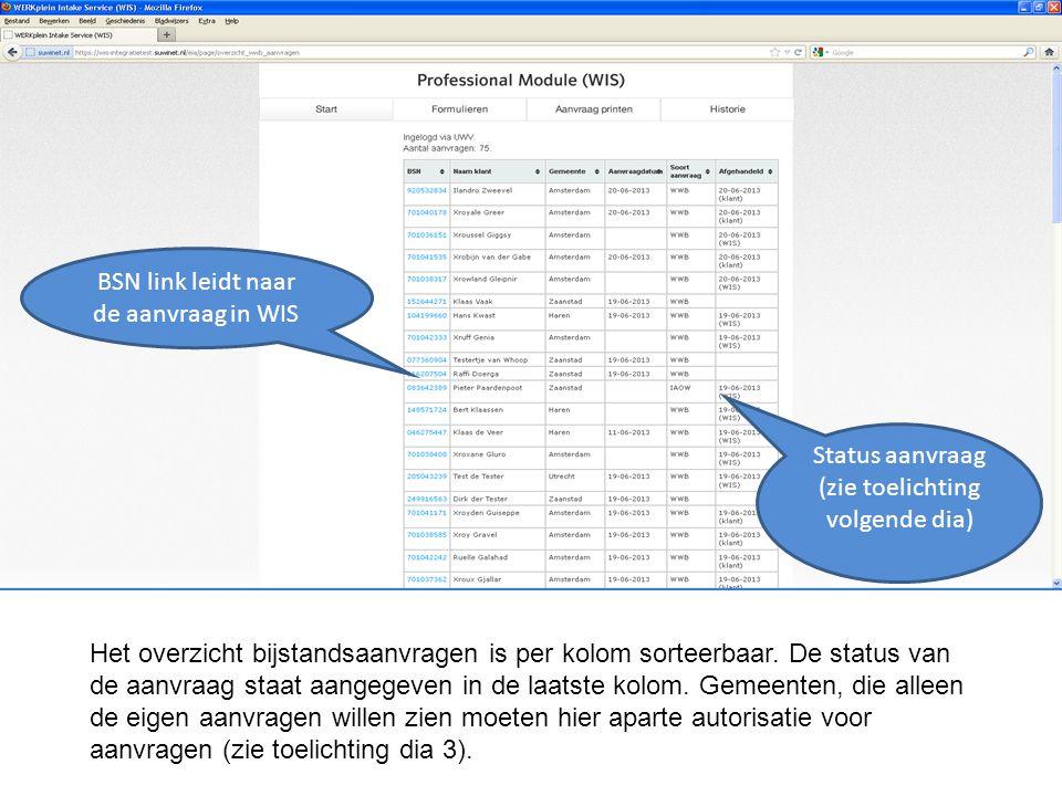 BSN link leidt naar de aanvraag in WIS