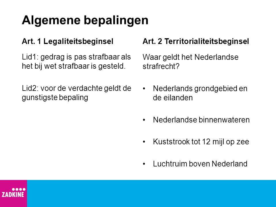 Algemene bepalingen Art. 2 Territorialiteitsbeginsel