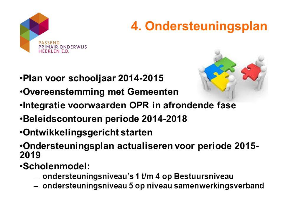 4. Ondersteuningsplan Plan voor schooljaar 2014-2015
