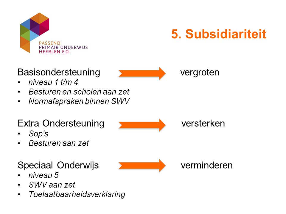 5. Subsidiariteit Basisondersteuning vergroten