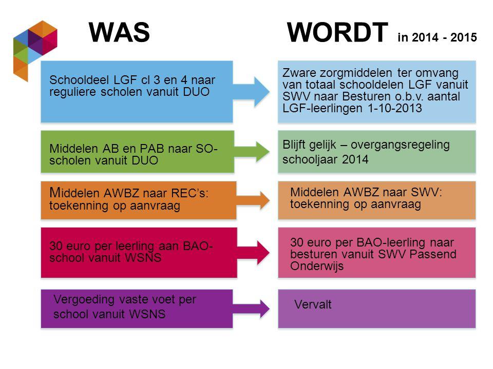 WAS WORDT in 2014 - 2015. Zware zorgmiddelen ter omvang van totaal schooldelen LGF vanuit SWV naar Besturen o.b.v. aantal LGF-leerlingen 1-10-2013.