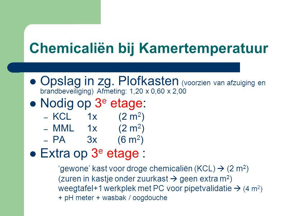 Chemicaliën bij Kamertemperatuur