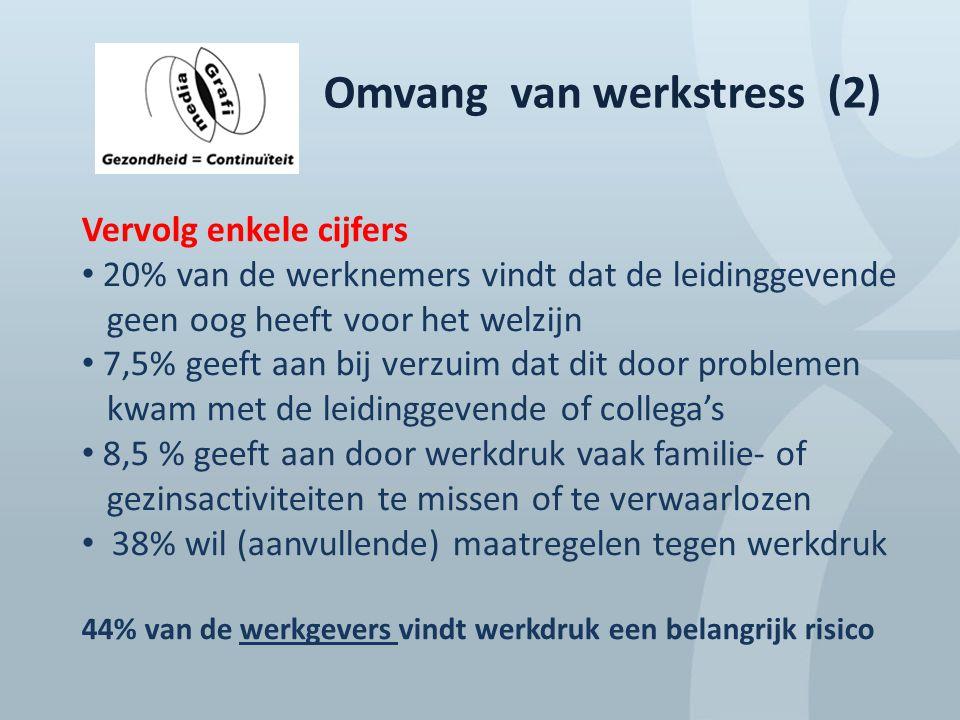 Omvang van werkstress (2)