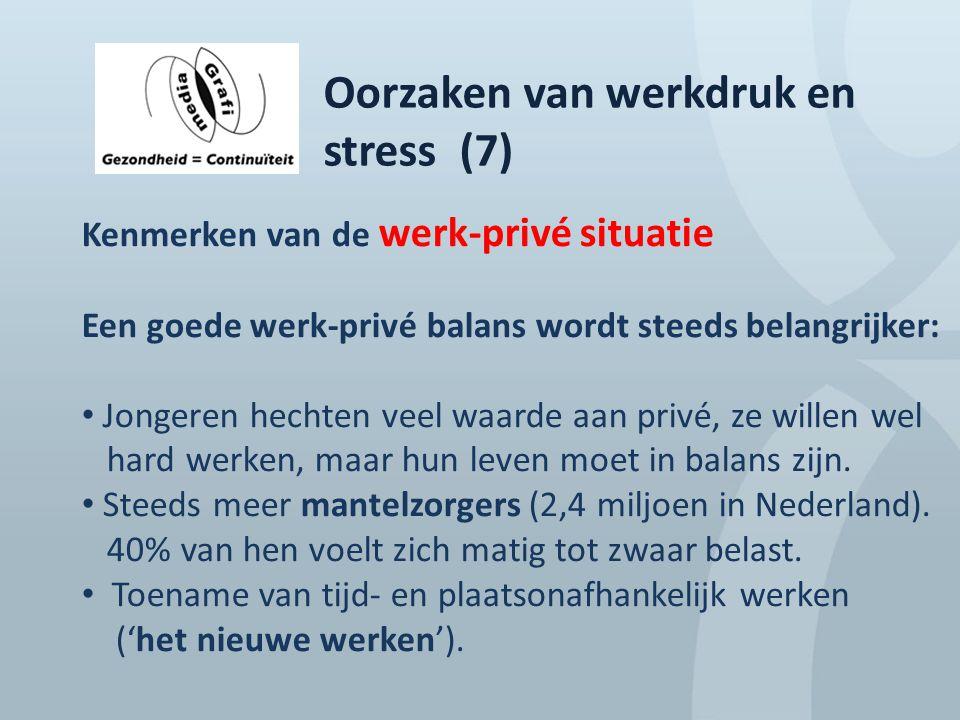 Oorzaken van werkdruk en stress (7)