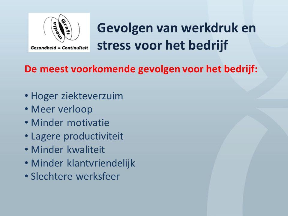 Gevolgen van werkdruk en stress voor het bedrijf