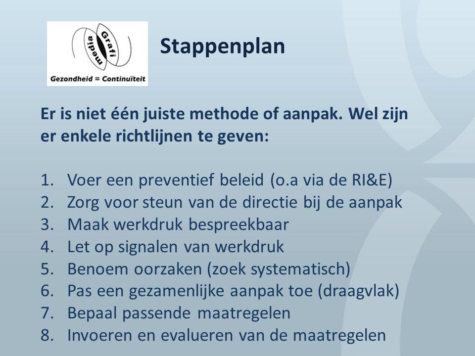 Stappenplan Er is niet één juiste methode of aanpak. Wel zijn er enkele richtlijnen te geven: Voer een preventief beleid (o.a via de RI&E)