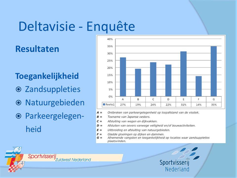 Deltavisie - Enquête Resultaten Toegankelijkheid Zandsuppleties
