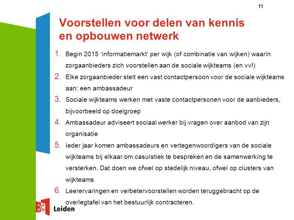 Voorstellen voor delen van kennis en opbouwen netwerk