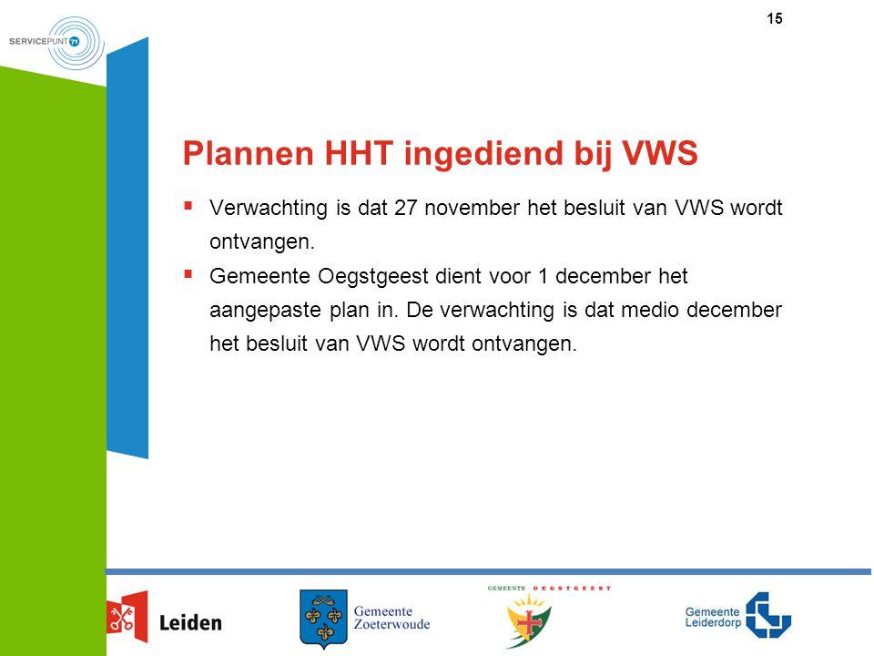 Plannen HHT ingediend bij VWS