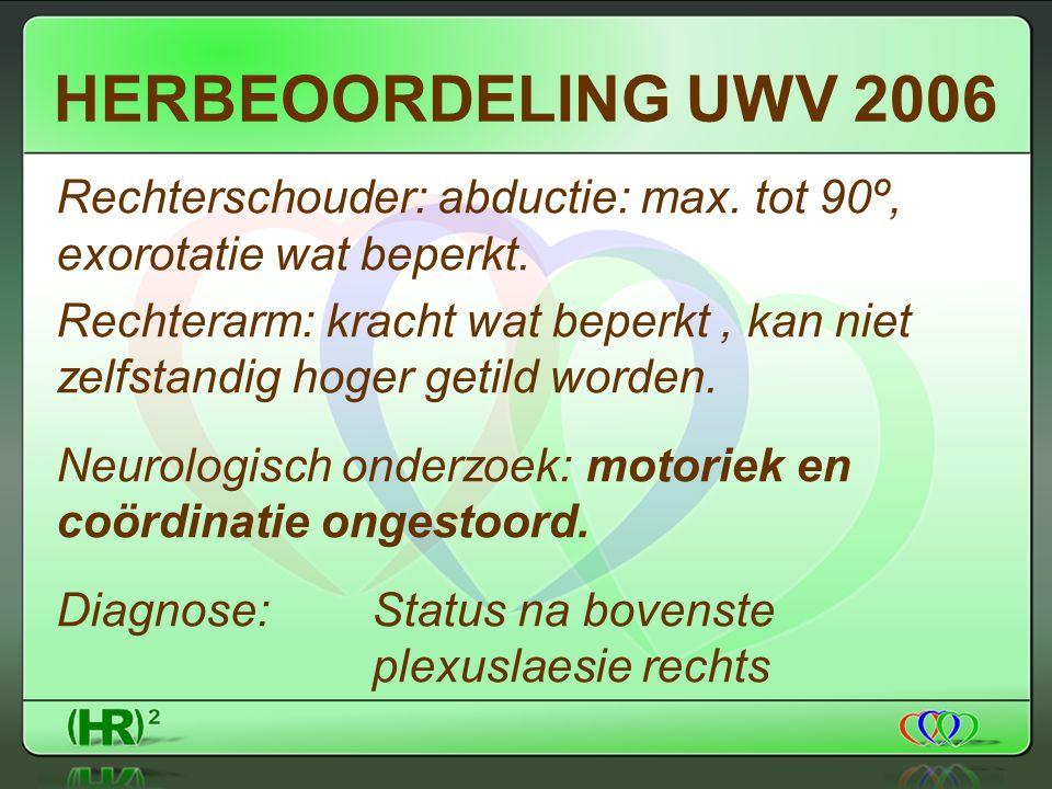 HERBEOORDELING UWV 2006