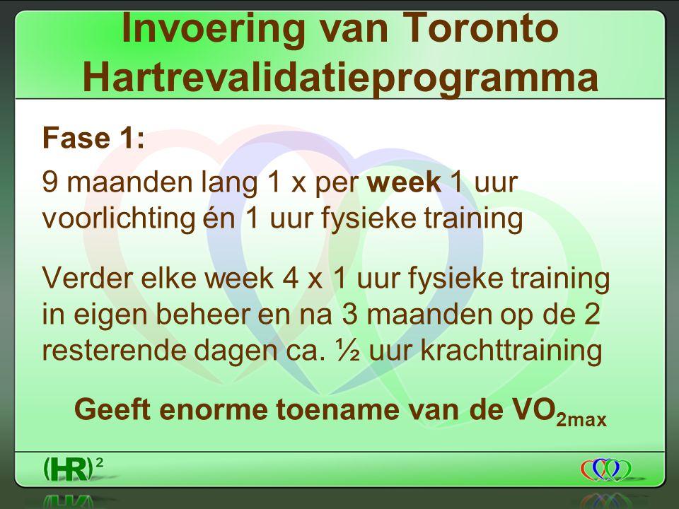Invoering van Toronto Hartrevalidatieprogramma