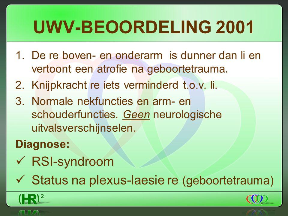 UWV-BEOORDELING 2001 RSI-syndroom