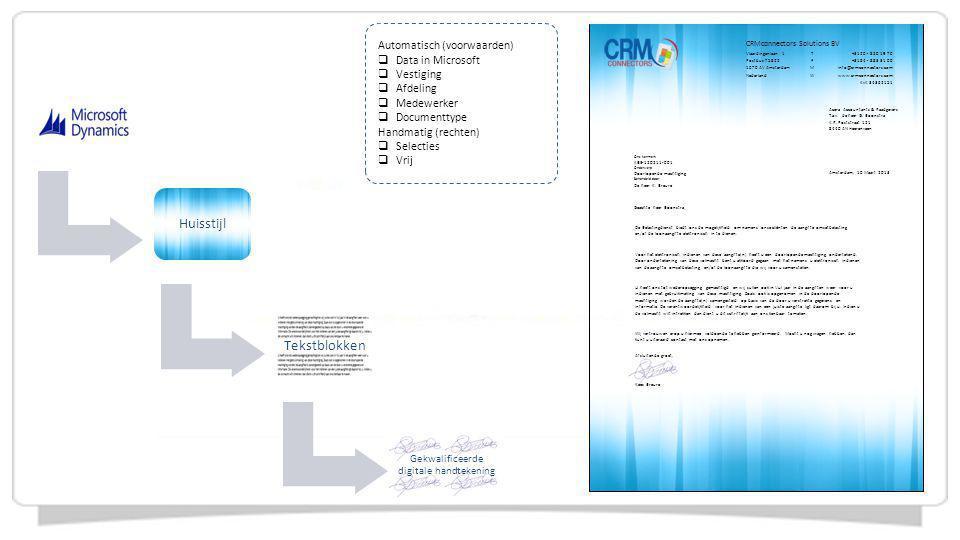Gekwalificeerde digitale handtekening