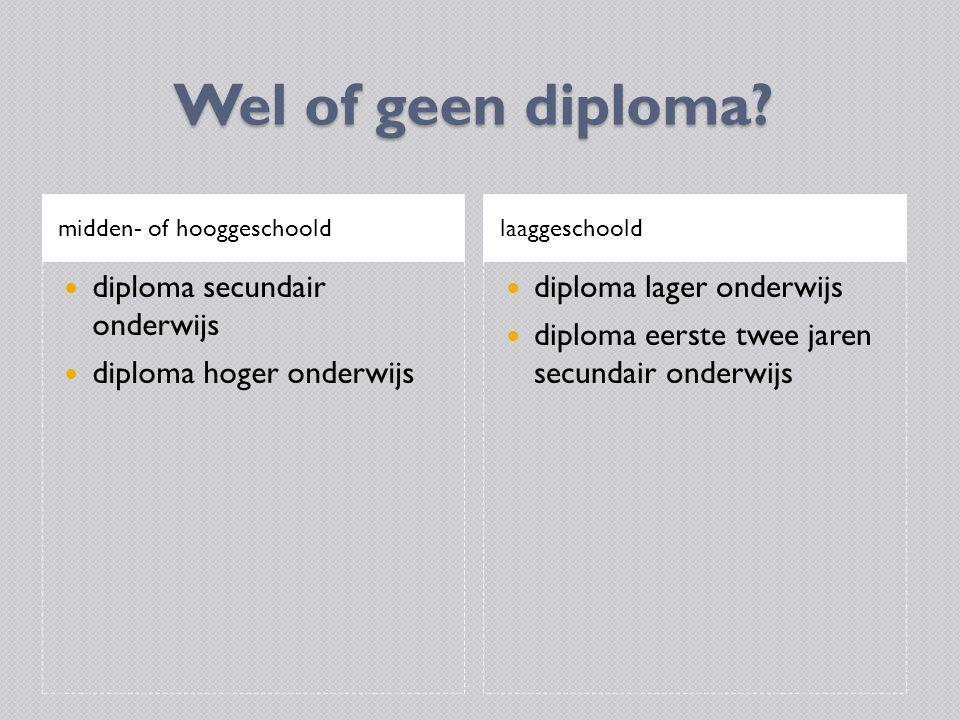 Wel of geen diploma diploma secundair onderwijs