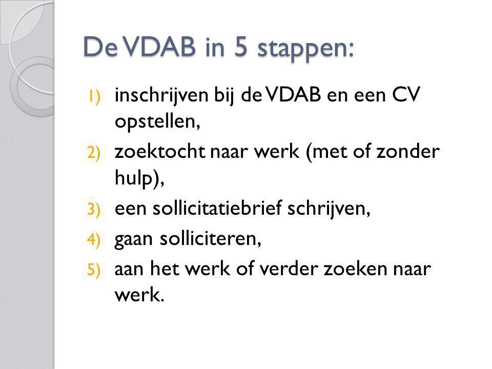 De VDAB in 5 stappen: inschrijven bij de VDAB en een CV opstellen,