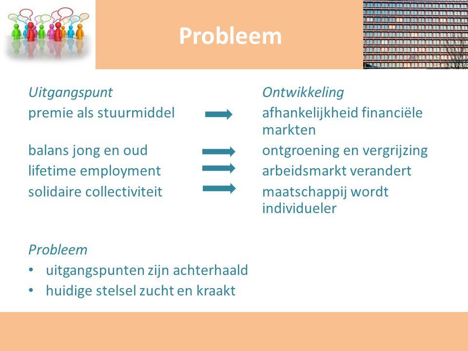 Probleem Uitgangspunt Ontwikkeling