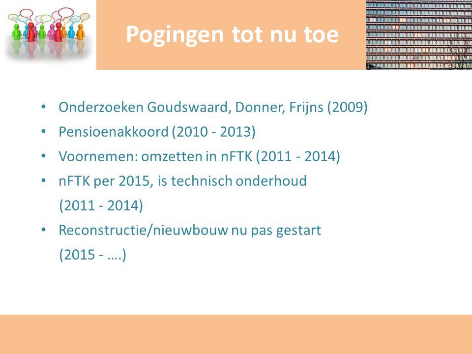 Pogingen tot nu toe Onderzoeken Goudswaard, Donner, Frijns (2009)