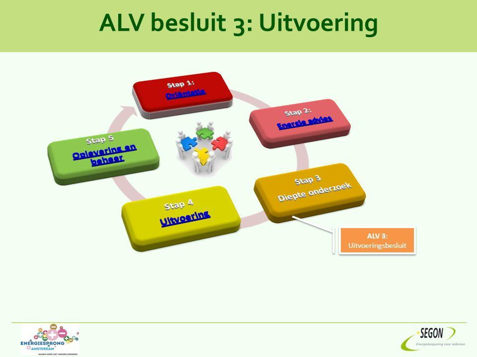 ALV besluit 3: Uitvoering