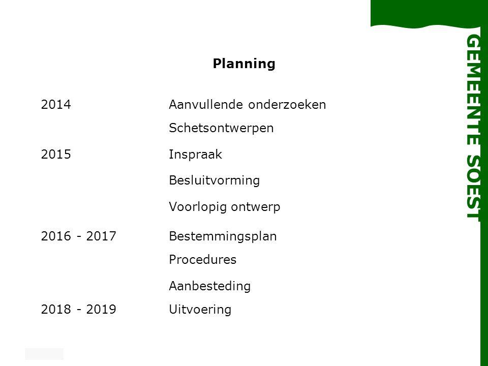 Planning 2014 Aanvullende onderzoeken Schetsontwerpen 2015 Inspraak