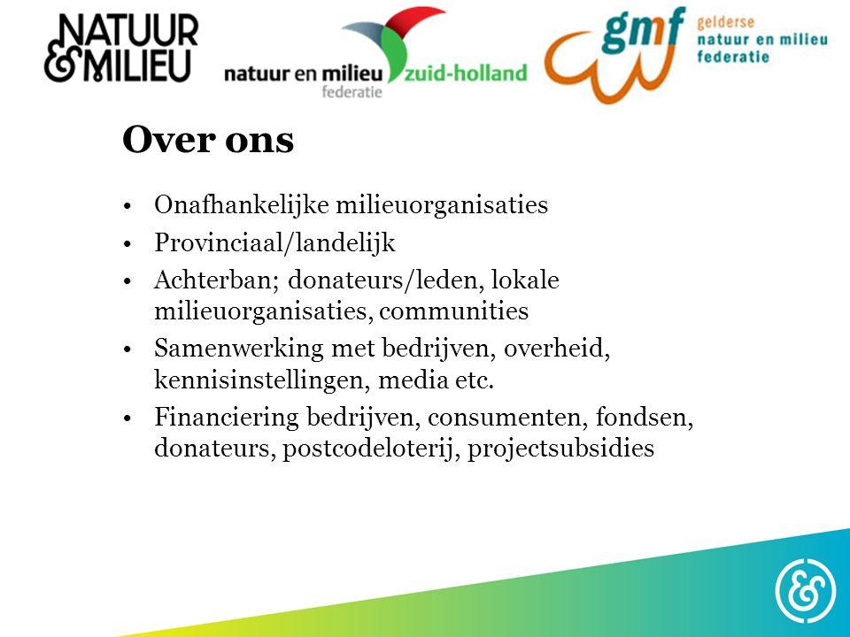 Over ons Onafhankelijke milieuorganisaties Provinciaal/landelijk