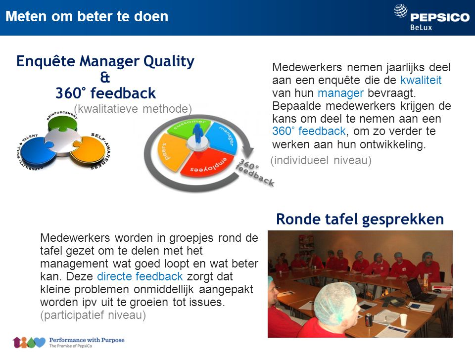Enquête Manager Quality